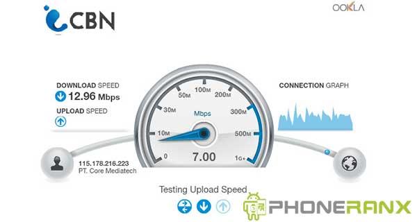 Speedtest.cbn.id